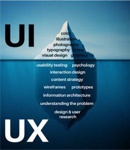 UI وب سایت